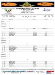 3252_Classifica ufficiale1_Pagina_1