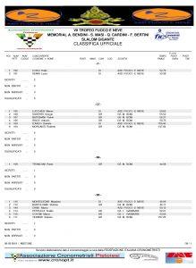 3253_Classifica ufficialeFUOCONEVE_Pagina_1